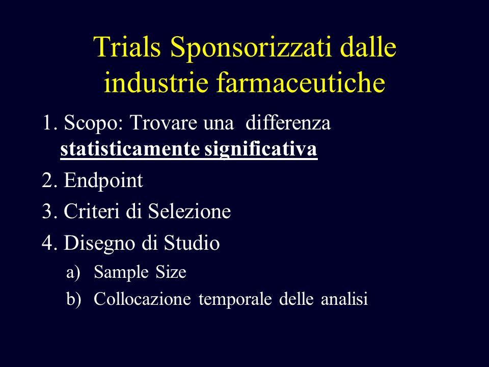 Trials Sponsorizzati dalle industrie farmaceutiche 1. Scopo: Trovare una differenza statisticamente significativa 2. Endpoint 3. Criteri di Selezione