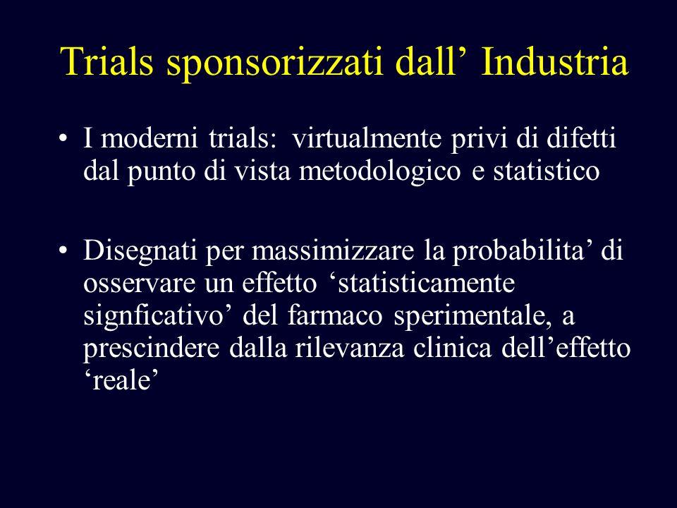 Trials sponsorizzati dall Industria I moderni trials: virtualmente privi di difetti dal punto di vista metodologico e statistico Disegnati per massimi