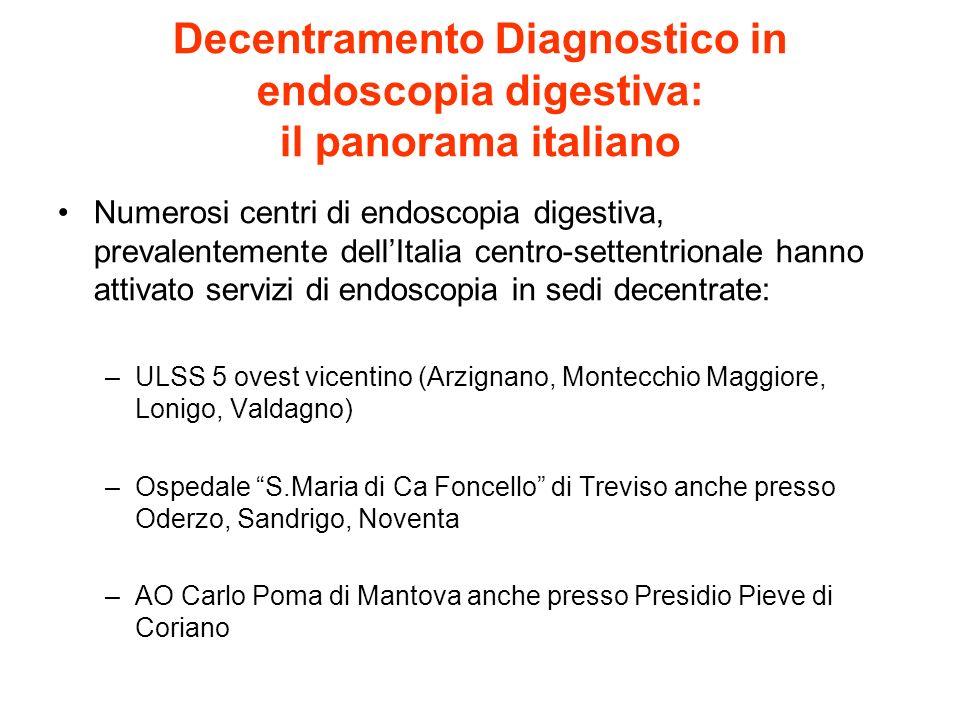 Decentramento Diagnostico in endoscopia digestiva: il panorama italiano Numerosi centri di endoscopia digestiva, prevalentemente dellItalia centro-set