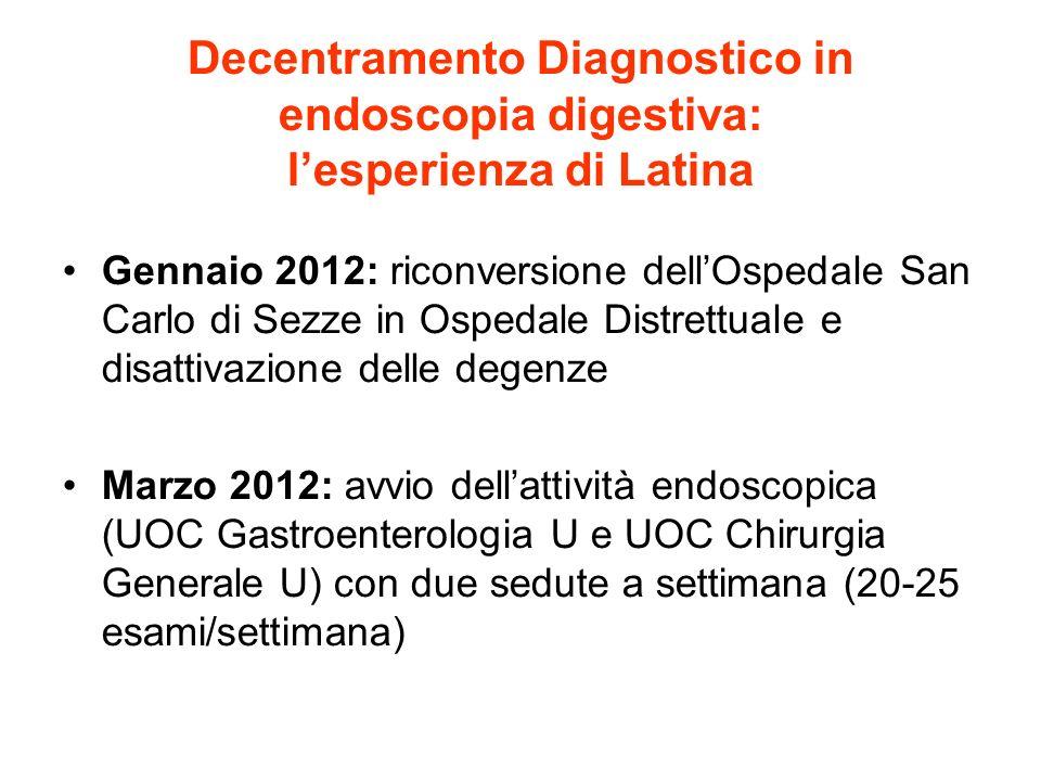 Decentramento Diagnostico in endoscopia digestiva: lesperienza di Latina Gennaio 2012: riconversione dellOspedale San Carlo di Sezze in Ospedale Distr