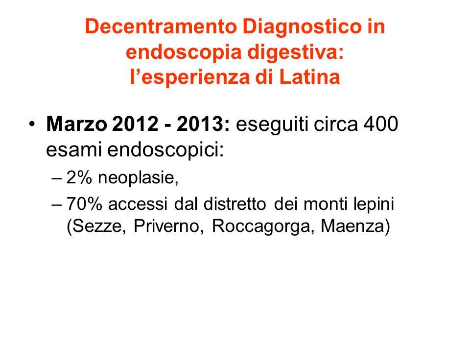 Decentramento Diagnostico in endoscopia digestiva: lesperienza di Latina Marzo 2012 - 2013: eseguiti circa 400 esami endoscopici: –2% neoplasie, –70%