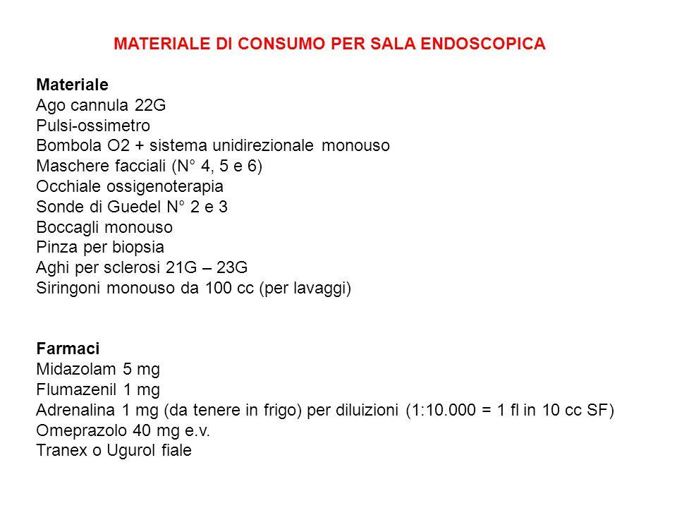 MATERIALE DI CONSUMO PER SALA ENDOSCOPICA Materiale Ago cannula 22G Pulsi-ossimetro Bombola O2 + sistema unidirezionale monouso Maschere facciali (N°