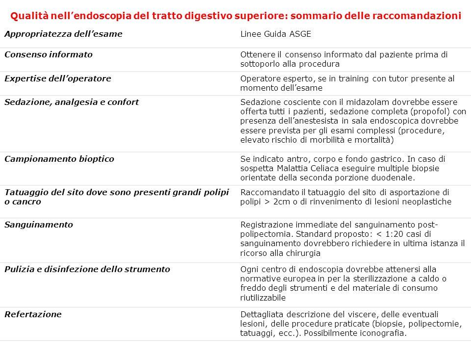 Qualità nellendoscopia del tratto digestivo superiore: sommario delle raccomandazioni Appropriatezza dellesameLinee Guida ASGE Consenso informato Otte