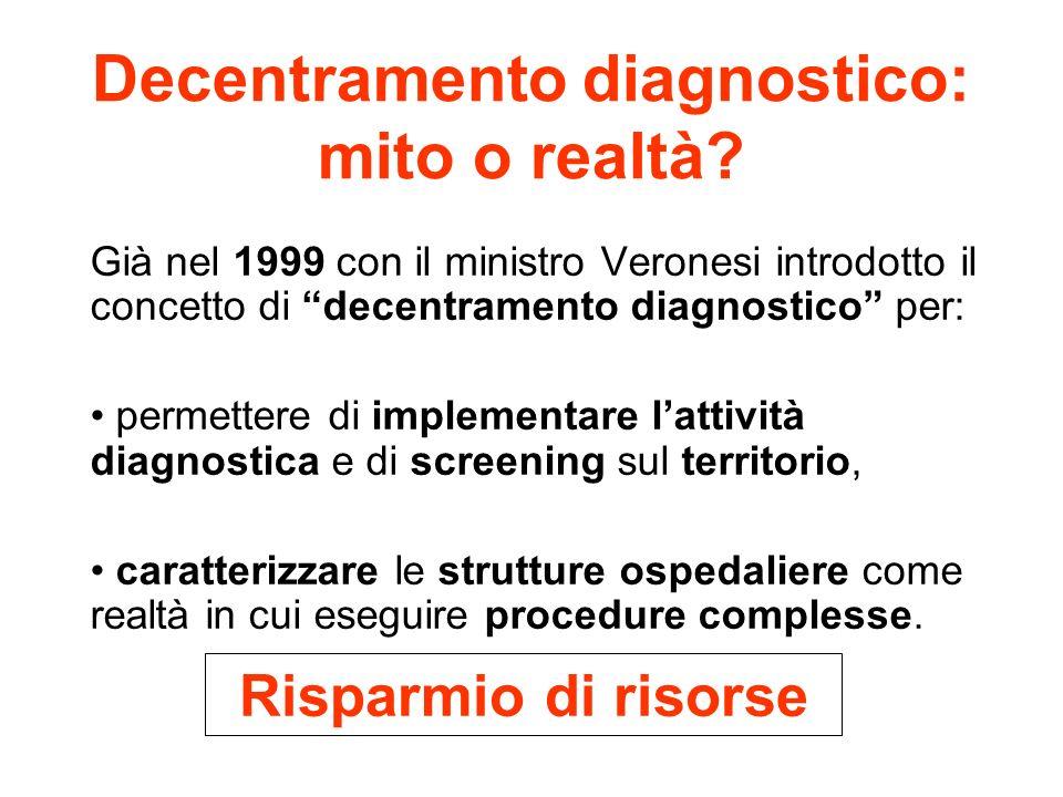 Decentramento diagnostico: mito o realtà? Già nel 1999 con il ministro Veronesi introdotto il concetto di decentramento diagnostico per: permettere di