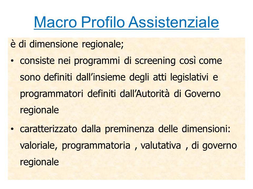 Macro Profilo Assistenziale è di dimensione regionale; consiste nei programmi di screening così come sono definiti dallinsieme degli atti legislativi