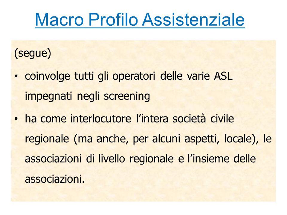 Macro Profilo Assistenziale (segue) coinvolge tutti gli operatori delle varie ASL impegnati negli screening ha come interlocutore lintera società civi