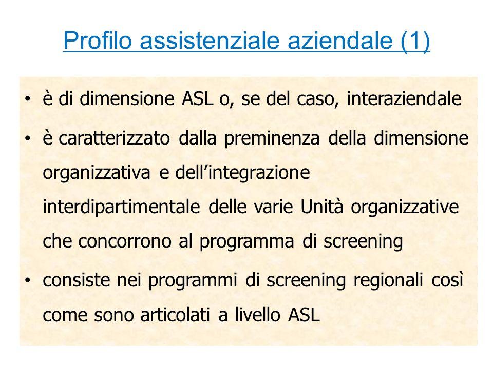 Profilo assistenziale aziendale (1) è di dimensione ASL o, se del caso, interaziendale è caratterizzato dalla preminenza della dimensione organizzativ