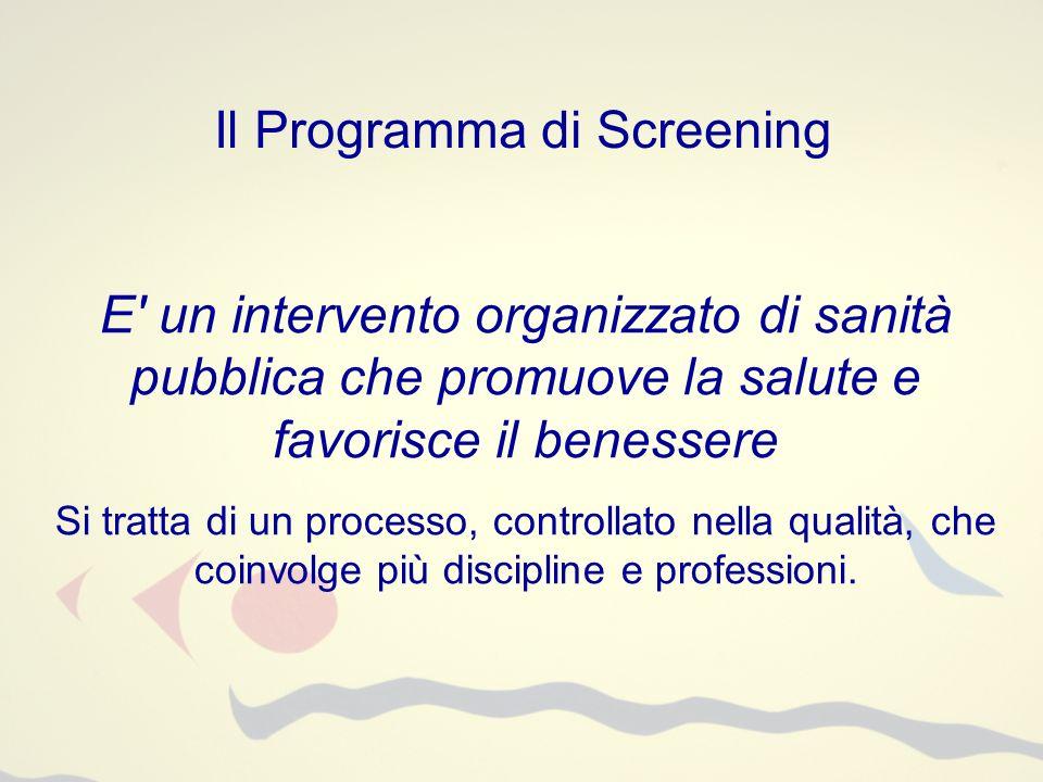 Il Programma di Screening E un intervento organizzato di sanità pubblica che promuove la salute e favorisce il benessere Si tratta di un processo, controllato nella qualità, che coinvolge più discipline e professioni.