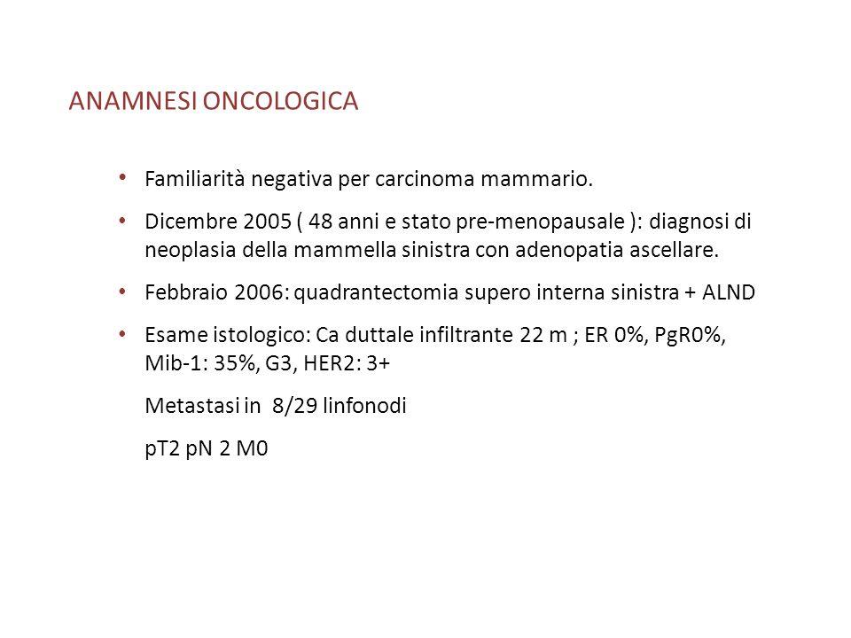 ANAMNESI ONCOLOGICA Familiarità negativa per carcinoma mammario. Dicembre 2005 ( 48 anni e stato pre-menopausale ): diagnosi di neoplasia della mammel