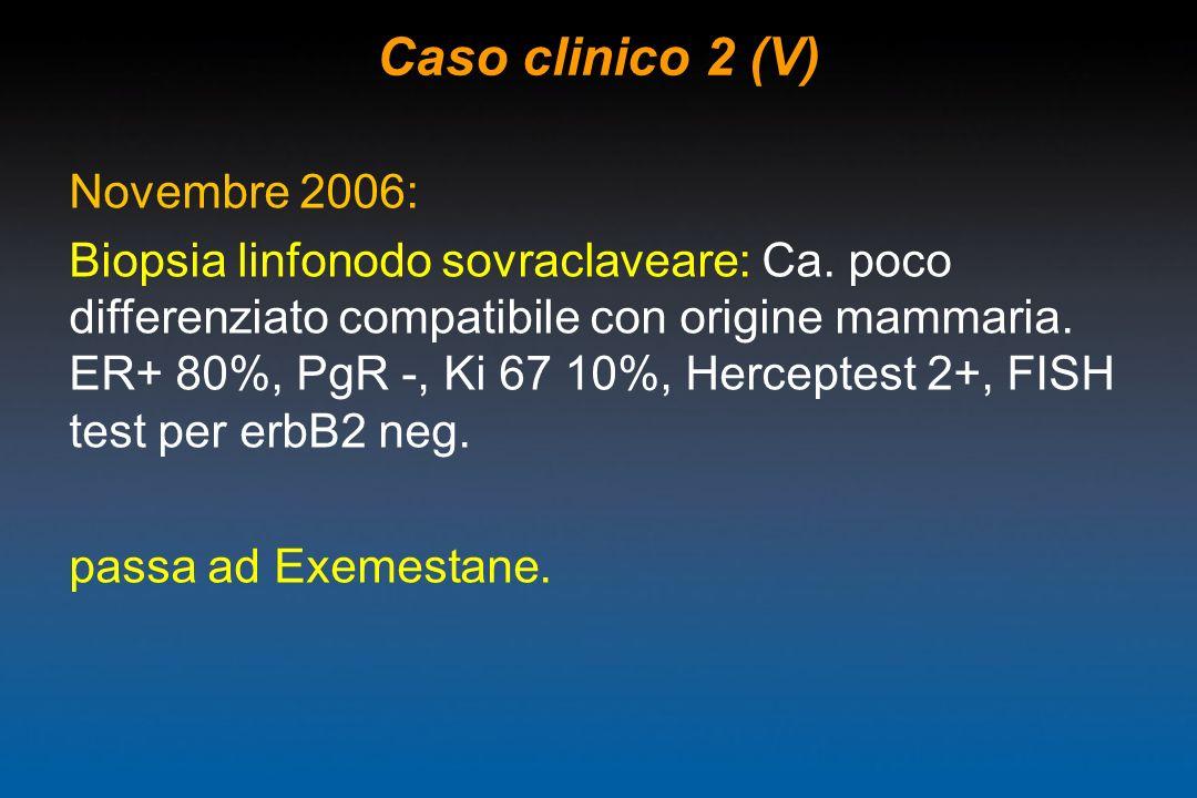 Caso clinico 2 (V) Novembre 2006: Biopsia linfonodo sovraclaveare: Ca. poco differenziato compatibile con origine mammaria. ER+ 80%, PgR -, Ki 67 10%,