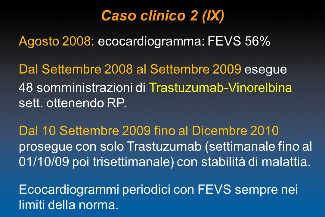 Caso clinico 2 (IX) Agosto 2008: ecocardiogramma: FEVS 56% Dal Settembre 2008 al Settembre 2009 esegue 48 somministrazioni di Trastuzumab-Vinorelbina
