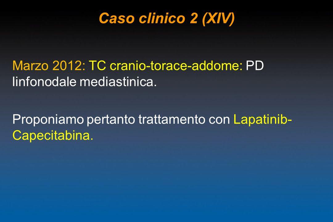 Caso clinico 2 (XIV) Marzo 2012: TC cranio-torace-addome: PD linfonodale mediastinica. Proponiamo pertanto trattamento con Lapatinib- Capecitabina.
