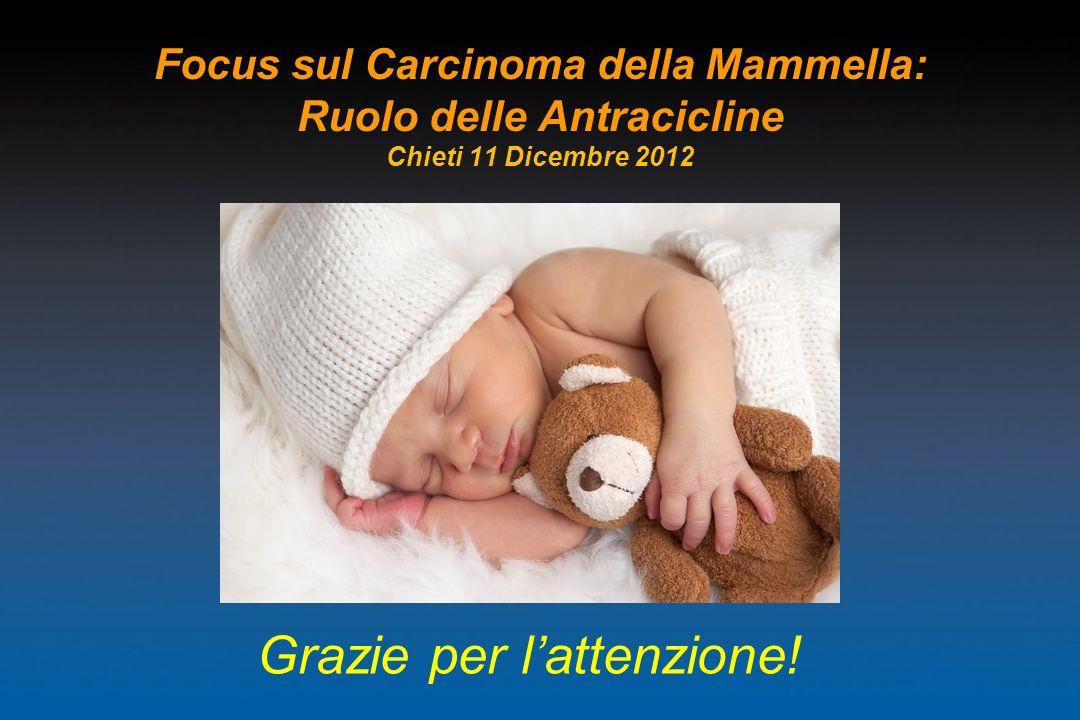 Focus sul Carcinoma della Mammella: Ruolo delle Antracicline Chieti 11 Dicembre 2012 Grazie per lattenzione!