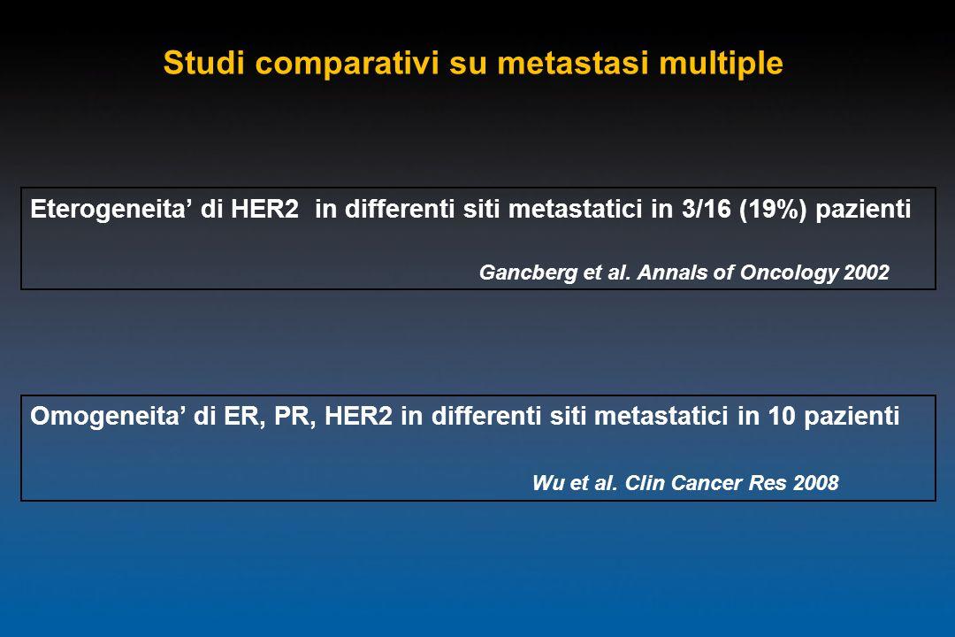 Studi comparativi su metastasi multiple Eterogeneita di HER2 in differenti siti metastatici in 3/16 (19%) pazienti Gancberg et al. Annals of Oncology