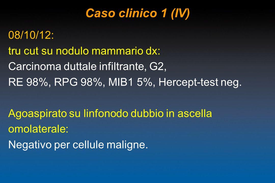 Caso clinico 1 (IV) 08/10/12: tru cut su nodulo mammario dx: Carcinoma duttale infiltrante, G2, RE 98%, RPG 98%, MIB1 5%, Hercept-test neg. Agoaspirat