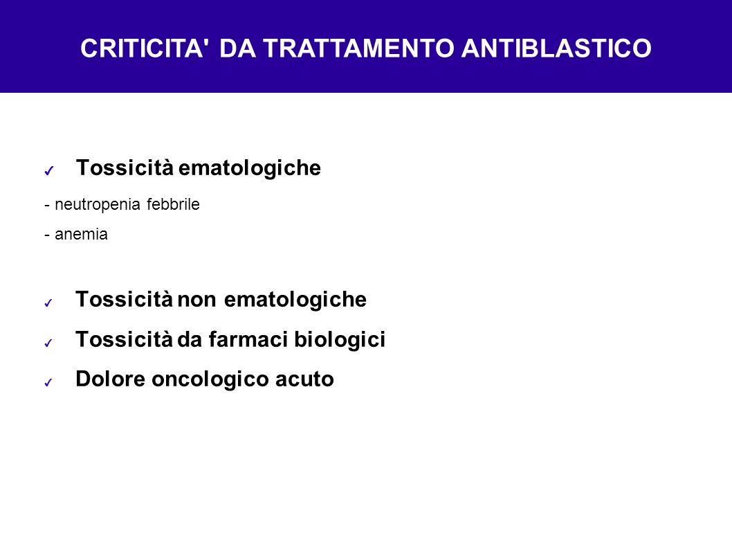 Tossicità ematologiche - neutropenia febbrile - anemia Tossicità non ematologiche Tossicità da farmaci biologici Dolore oncologico acuto CRITICITA' DA
