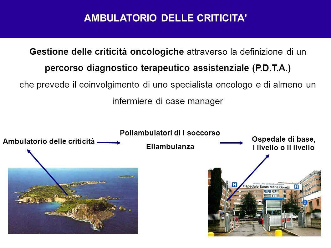 AMBULATORIO DELLE CRITICITA' Gestione delle criticità oncologiche attraverso la definizione di un percorso diagnostico terapeutico assistenziale (P.D.