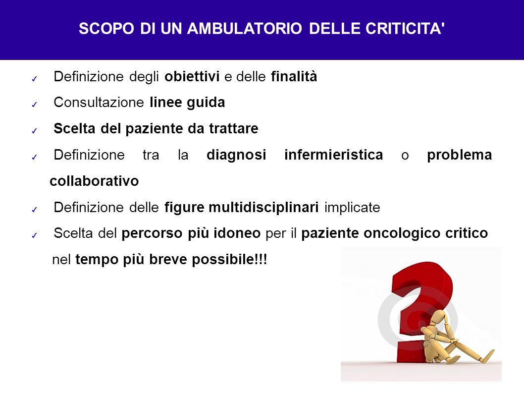 SCOPO DI UN AMBULATORIO DELLE CRITICITA' Definizione degli obiettivi e delle finalità Consultazione linee guida Scelta del paziente da trattare Defini