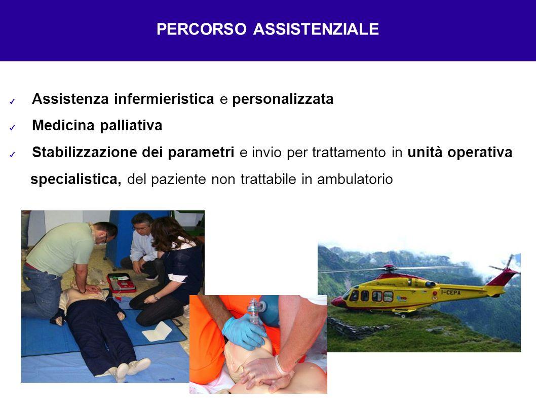 Assistenza infermieristica e personalizzata Medicina palliativa Stabilizzazione dei parametri e invio per trattamento in unità operativa specialistica