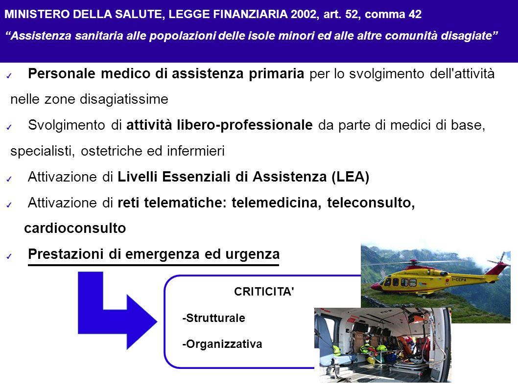 Personale medico di assistenza primaria per lo svolgimento dell'attività nelle zone disagiatissime Svolgimento di attività libero-professionale da par