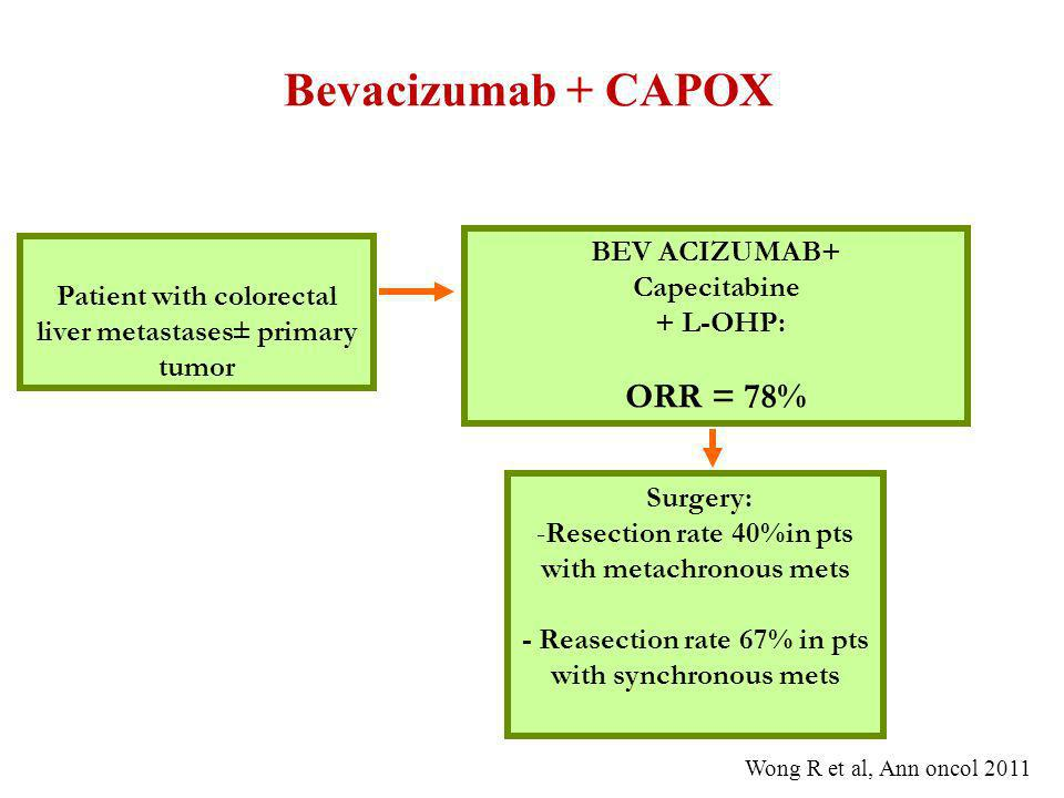 Patient with colorectal liver metastases± primary tumor BEV ACIZUMAB+ Capecitabine + L-OHP: ORR = 78% Surgery: -Resection rate 40%in pts with metachro