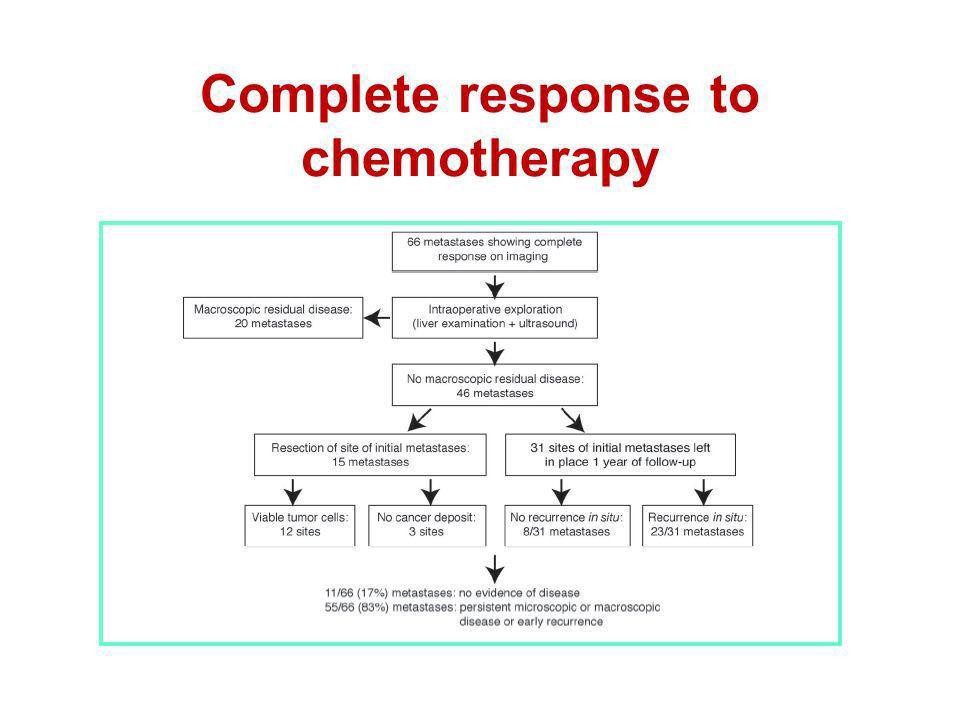 Complete response to chemotherapy Benoist S, JCO 2006