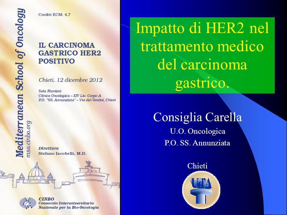 Impatto di HER2 nel trattamento medico del carcinoma gastrico. Consiglia Carella U.O. Oncologica P.O. SS. Annunziata Chieti