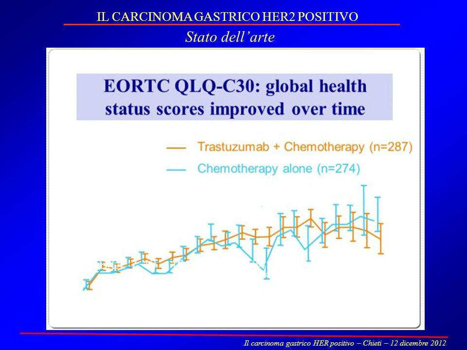 IL CARCINOMA GASTRICO HER2 POSITIVO Stato dellarte Il carcinoma gastrico HER positivo – Chieti – 12 dicembre 2012