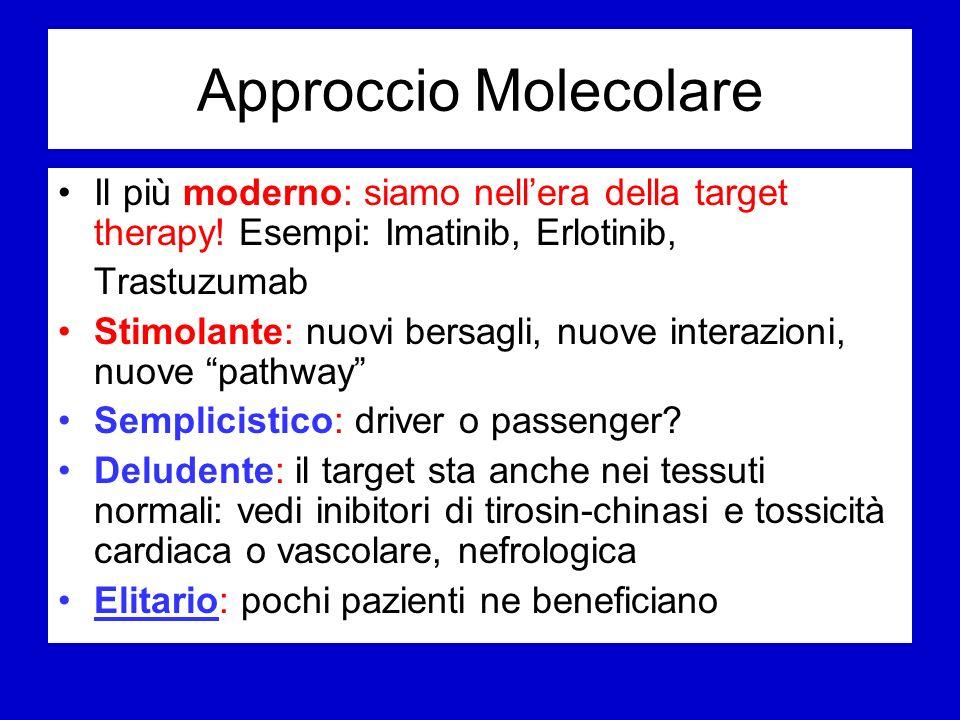 Approccio Molecolare Il più moderno: siamo nellera della target therapy.