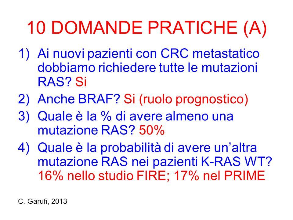 10 DOMANDE PRATICHE (A) 1)Ai nuovi pazienti con CRC metastatico dobbiamo richiedere tutte le mutazioni RAS.