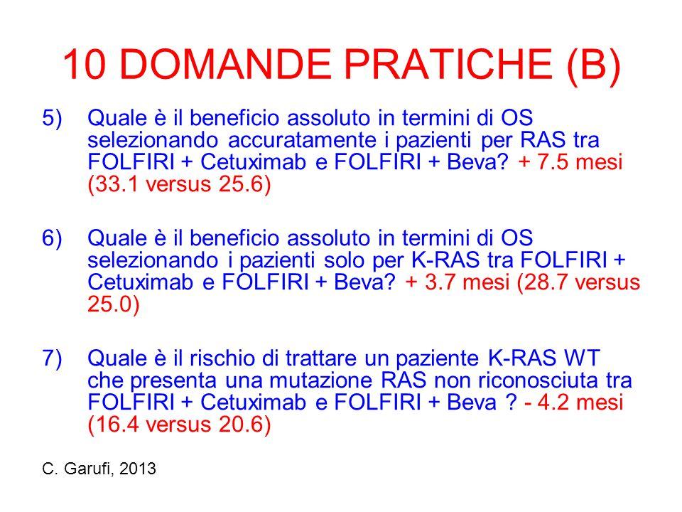 10 DOMANDE PRATICHE (B) 5)Quale è il beneficio assoluto in termini di OS selezionando accuratamente i pazienti per RAS tra FOLFIRI + Cetuximab e FOLFIRI + Beva.