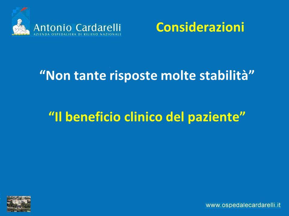 Considerazioni Non tante risposte molte stabilità Il beneficio clinico del paziente