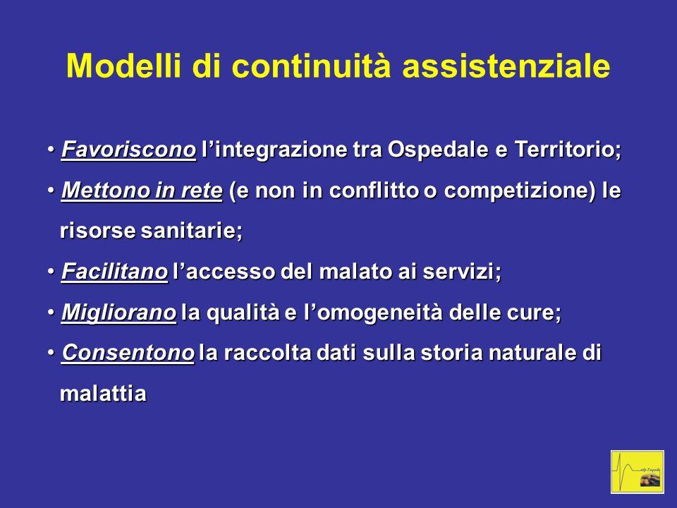 Modelli di continuità assistenziale Favoriscono lintegrazione tra Ospedale e Territorio; Favoriscono lintegrazione tra Ospedale e Territorio; Mettono