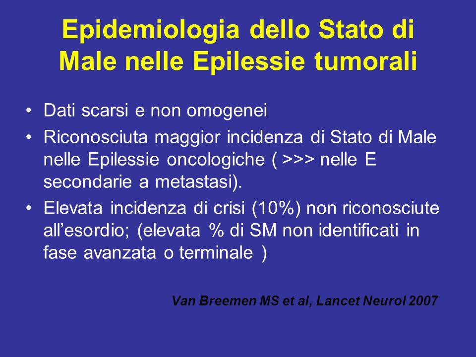 Epidemiologia dello Stato di Male nelle Epilessie tumorali Dati scarsi e non omogenei Riconosciuta maggior incidenza di Stato di Male nelle Epilessie
