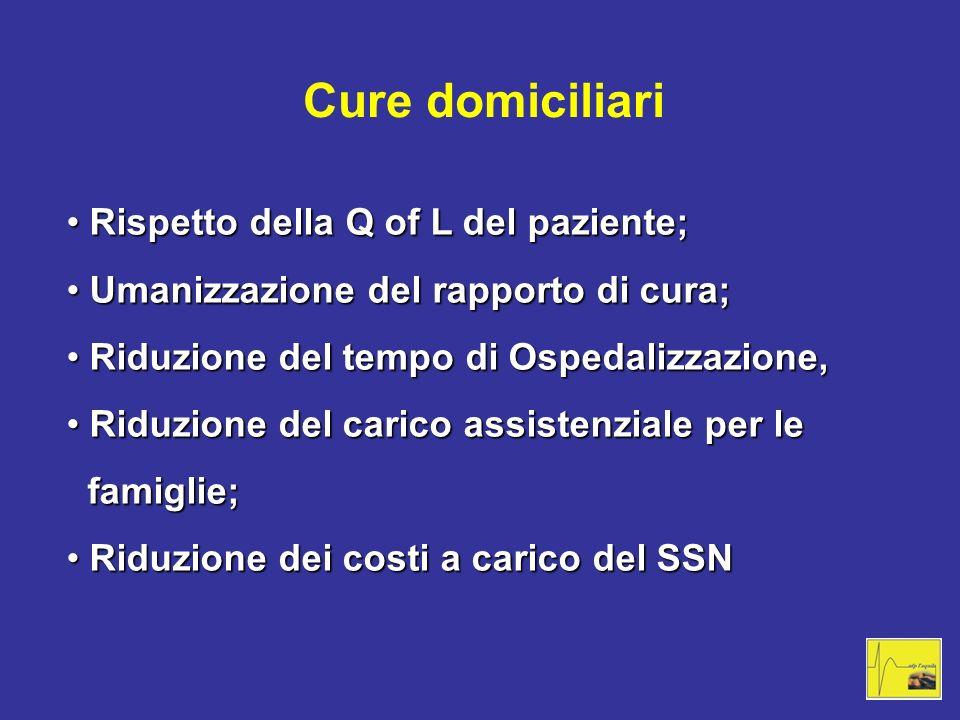 Cure domiciliari Rispetto della Q of L del paziente; Rispetto della Q of L del paziente; Umanizzazione del rapporto di cura; Umanizzazione del rapport