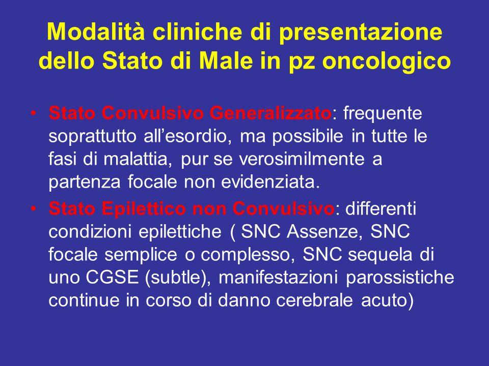 Modalità cliniche di presentazione dello Stato di Male in pz oncologico Stato Convulsivo Generalizzato: frequente soprattutto allesordio, ma possibile