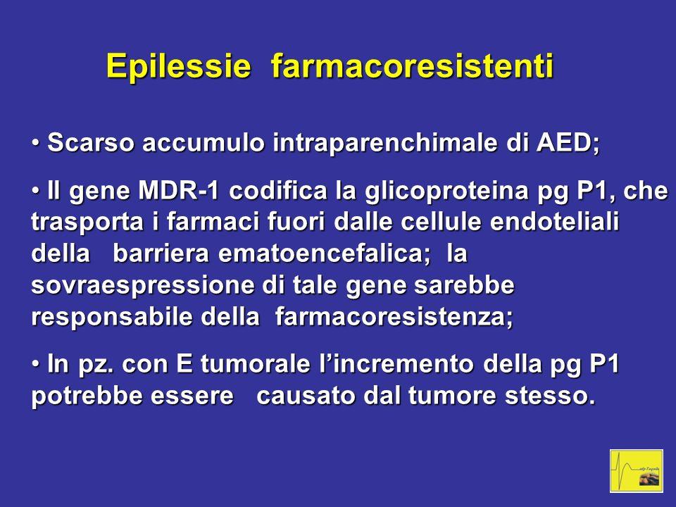 Epilessie farmacoresistenti Scarso accumulo intraparenchimale di AED; Scarso accumulo intraparenchimale di AED; Il gene MDR-1 codifica la glicoprotein