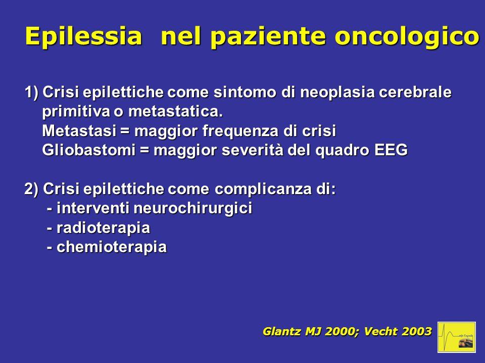 Epilessia nel paziente oncologico 1)Crisi epilettiche come sintomo di neoplasia cerebrale primitiva o metastatica. primitiva o metastatica. Metastasi