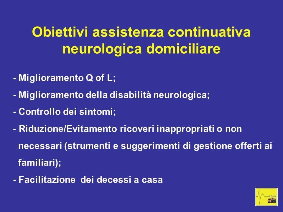 Obiettivi assistenza continuativa neurologica domiciliare - Miglioramento Q of L; - Miglioramento della disabilità neurologica; - Controllo dei sintom
