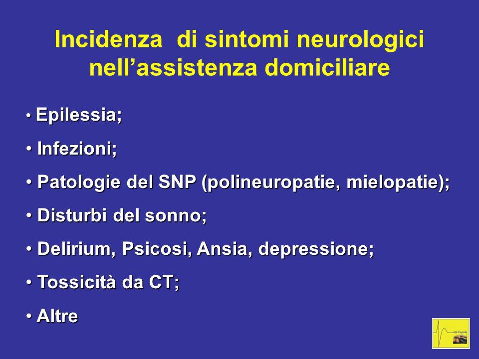 Incidenza di sintomi neurologici nellassistenza domiciliare Epilessia; Epilessia; Infezioni; Infezioni; Patologie del SNP (polineuropatie, mielopatie)