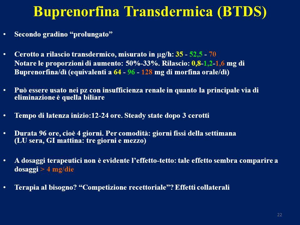 22 Buprenorfina Transdermica (BTDS) Secondo gradino prolungato Cerotto a rilascio transdermico, misurato in g/h: 35 - 52,5 - 70 Notare le proporzioni di aumento: 50%-33%.