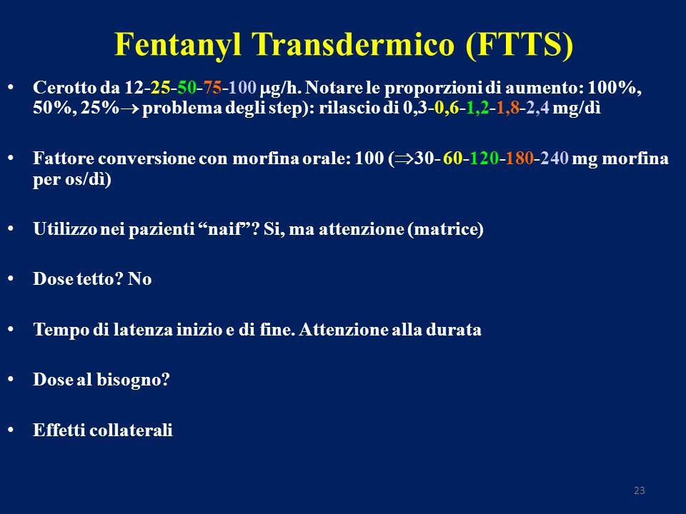 23 Fentanyl Transdermico (FTTS) Cerotto da 12-25-50-75-100 g/h.