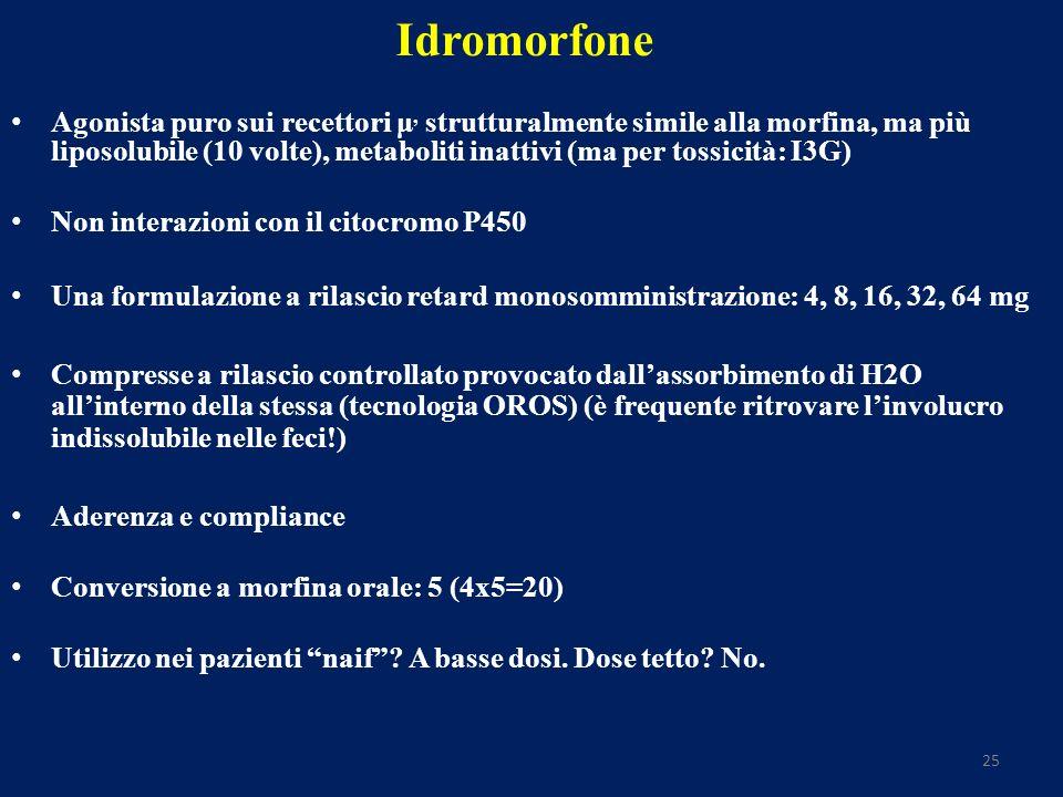 25 Idromorfone Agonista puro sui recettori μ, strutturalmente simile alla morfina, ma più liposolubile (10 volte), metaboliti inattivi (ma per tossicità: I3G) Non interazioni con il citocromo P450 Una formulazione a rilascio retard monosomministrazione: 4, 8, 16, 32, 64 mg Compresse a rilascio controllato provocato dallassorbimento di H2O allinterno della stessa (tecnologia OROS) (è frequente ritrovare linvolucro indissolubile nelle feci!) Aderenza e compliance Conversione a morfina orale: 5 (4x5=20) Utilizzo nei pazienti naif.