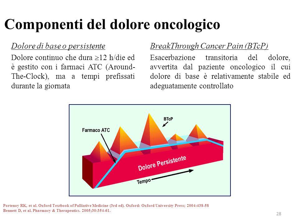 28 Componenti del dolore oncologico Portenoy RK, et al.