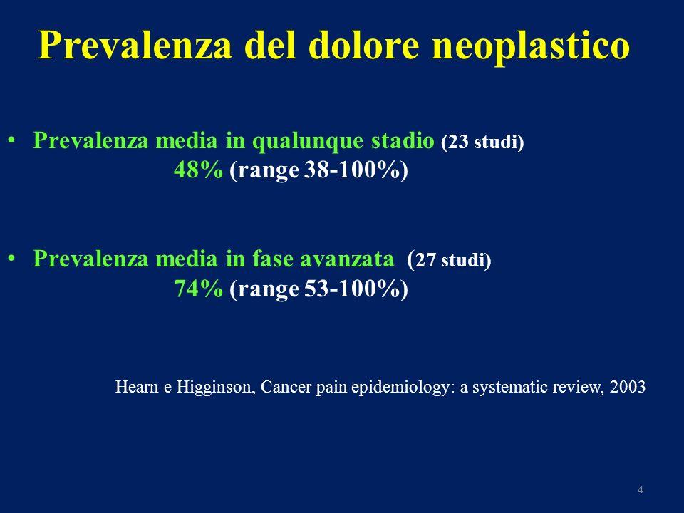 4 Prevalenza del dolore neoplastico Prevalenza media in qualunque stadio (23 studi) 48% (range 38-100%) Prevalenza media in fase avanzata ( 27 studi) 74% (range 53-100%) Hearn e Higginson, Cancer pain epidemiology: a systematic review, 2003