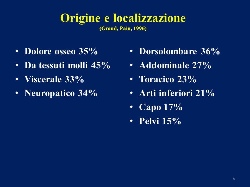 6 Origine e localizzazione (Grond, Pain, 1996) Dolore osseo 35% Da tessuti molli 45% Viscerale 33% Neuropatico 34% Dorsolombare 36% Addominale 27% Toracico 23% Arti inferiori 21% Capo 17% Pelvi 15%