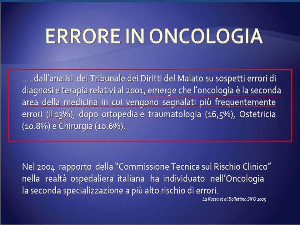 La metodologia medico - legale Necessità di una criteriologia che sia 1)scientificamente fondata 2)confermabile 3)oggettivabile 4)consenso generale della comunità scientifica