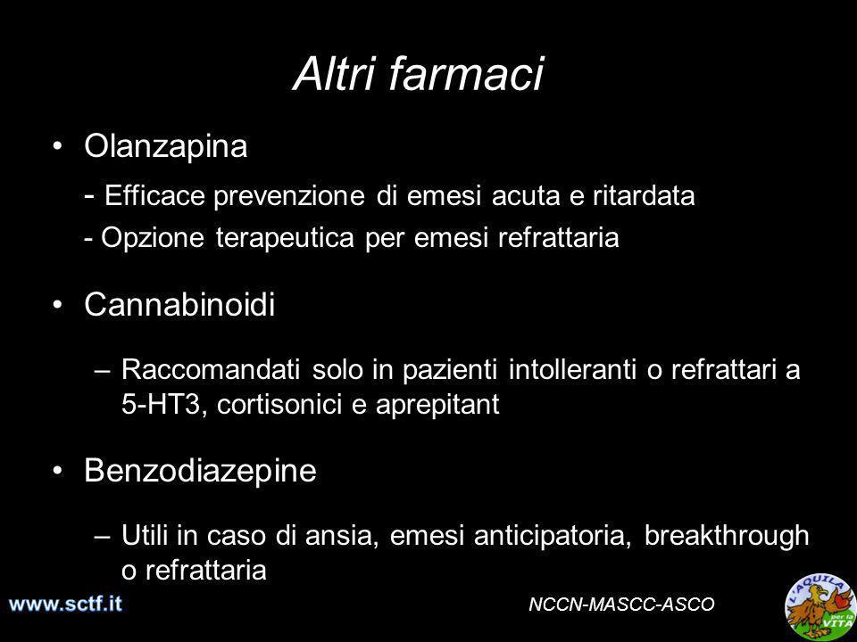 Altri farmaci Olanzapina - Efficace prevenzione di emesi acuta e ritardata - Opzione terapeutica per emesi refrattaria Cannabinoidi –Raccomandati solo