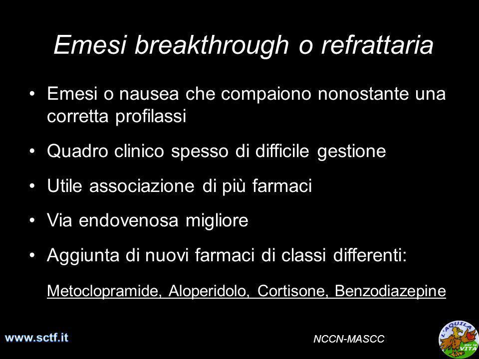 Emesi breakthrough o refrattaria Emesi o nausea che compaiono nonostante una corretta profilassi Quadro clinico spesso di difficile gestione Utile ass