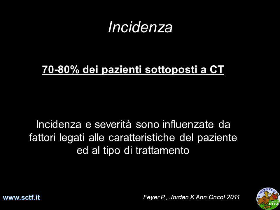 Incidenza 70-80% dei pazienti sottoposti a CT Incidenza e severità sono influenzate da fattori legati alle caratteristiche del paziente ed al tipo di
